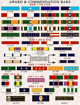 79 Police Uniform Citation Bars